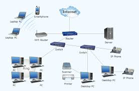 Network Image